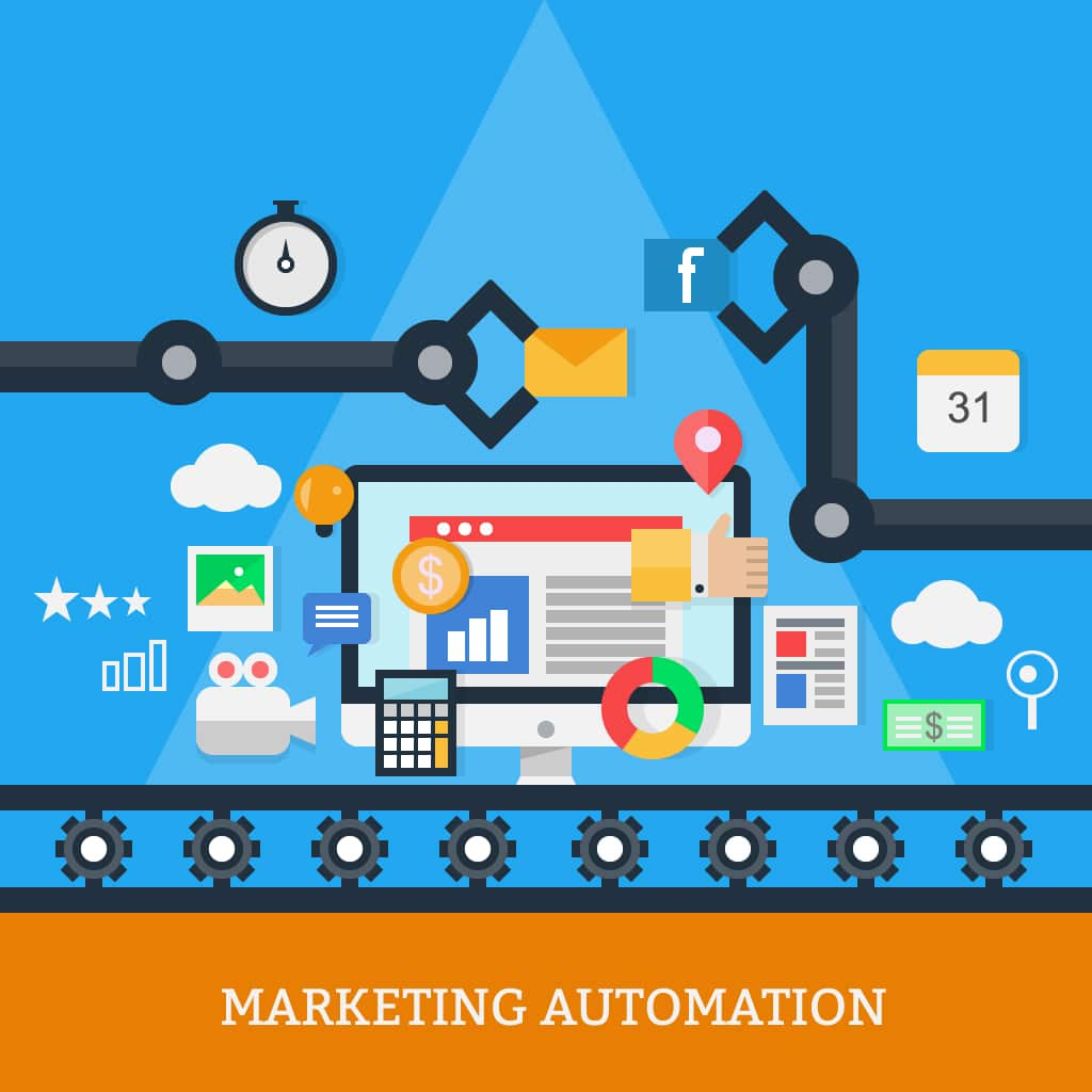 marketing automation relation client