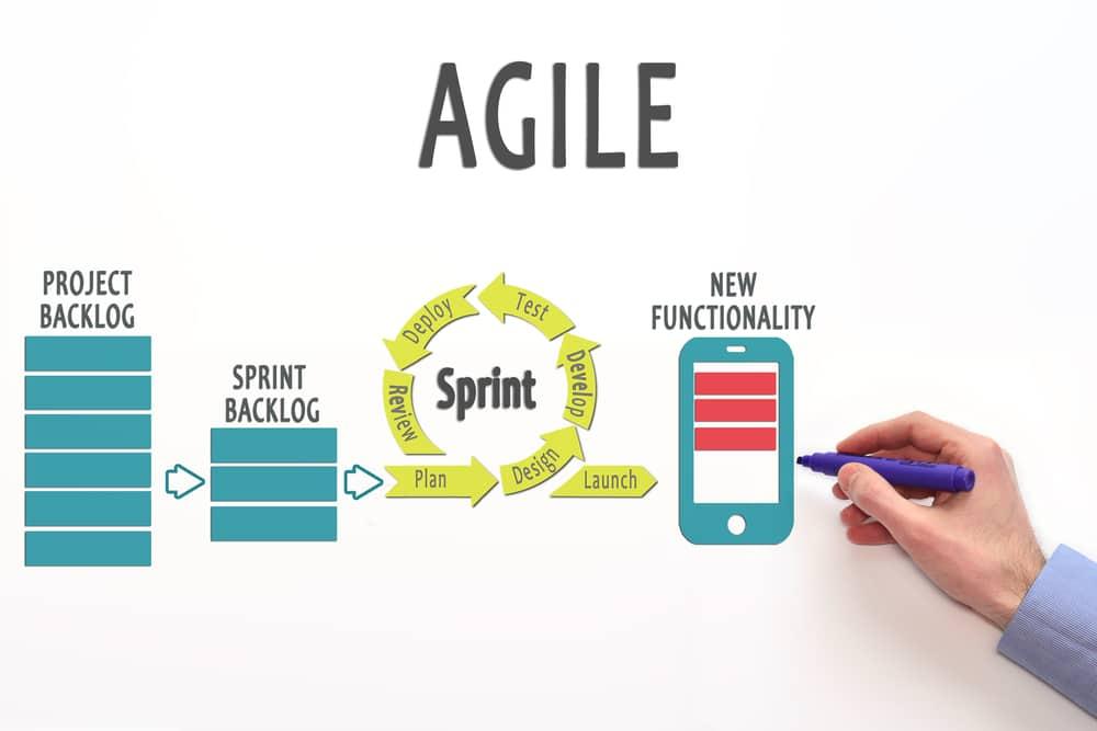 Agile et Scrum