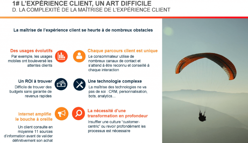 Livre blanc UX - experience client