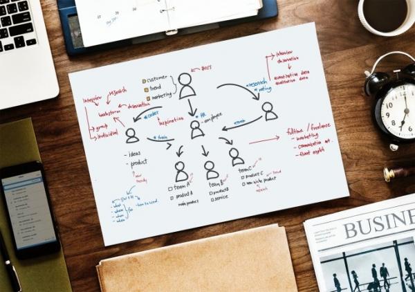 Intégrateur Dynamics 365 et PowerApps Cabinet Conseil Transformation Digitale