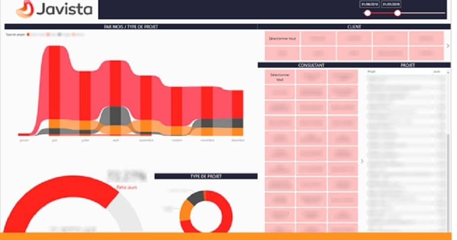 Tableaux de bord CRM _ projet BI_Javista