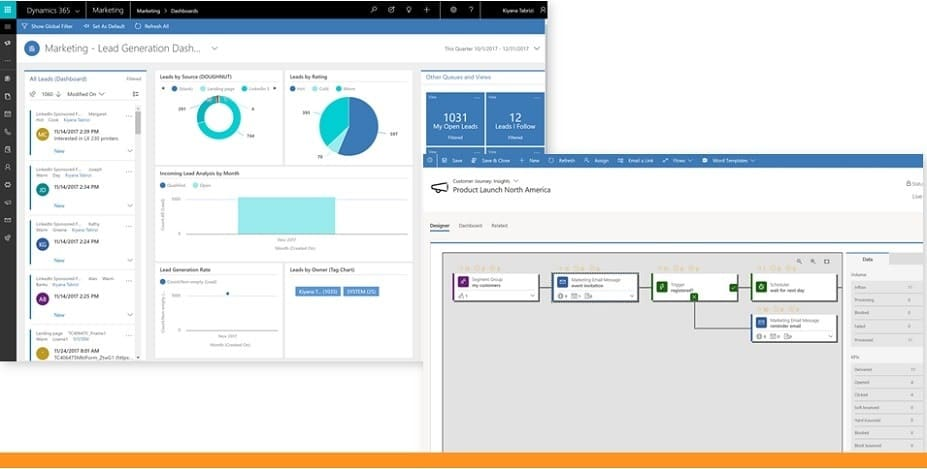 Microsoft Dynamics for marketing - analyse données - Javista