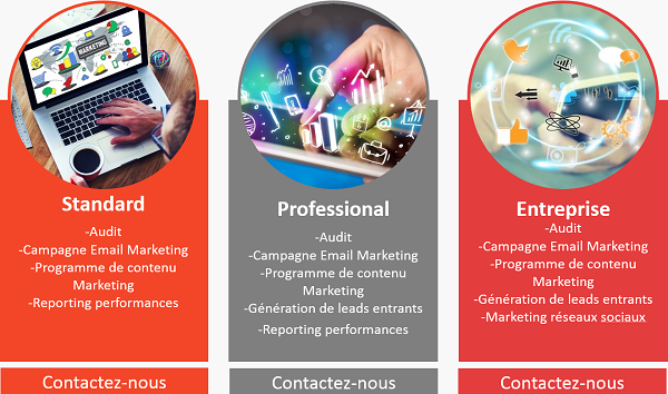 Marketing Outsourcing - Offre