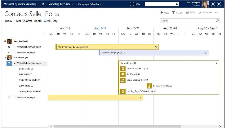 Microsoft Dynamics CRM Online 2015 - Marketing