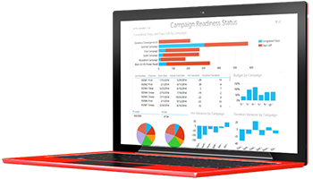 Microsoft Dynamics Marketing Automation Blog Post