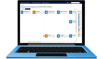 Microsoft Dynamics Marketing Automation Tableau de bord