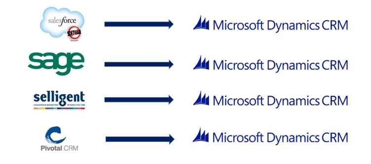 Migration CRM vers Microsoft Dynamics CRM