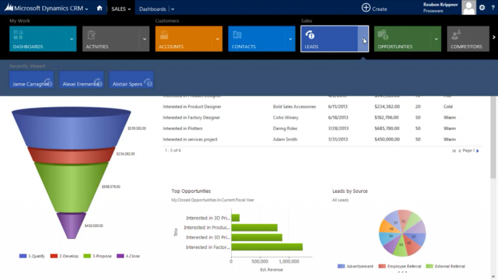 Marketing Direct Microsoft Dynamics CRM